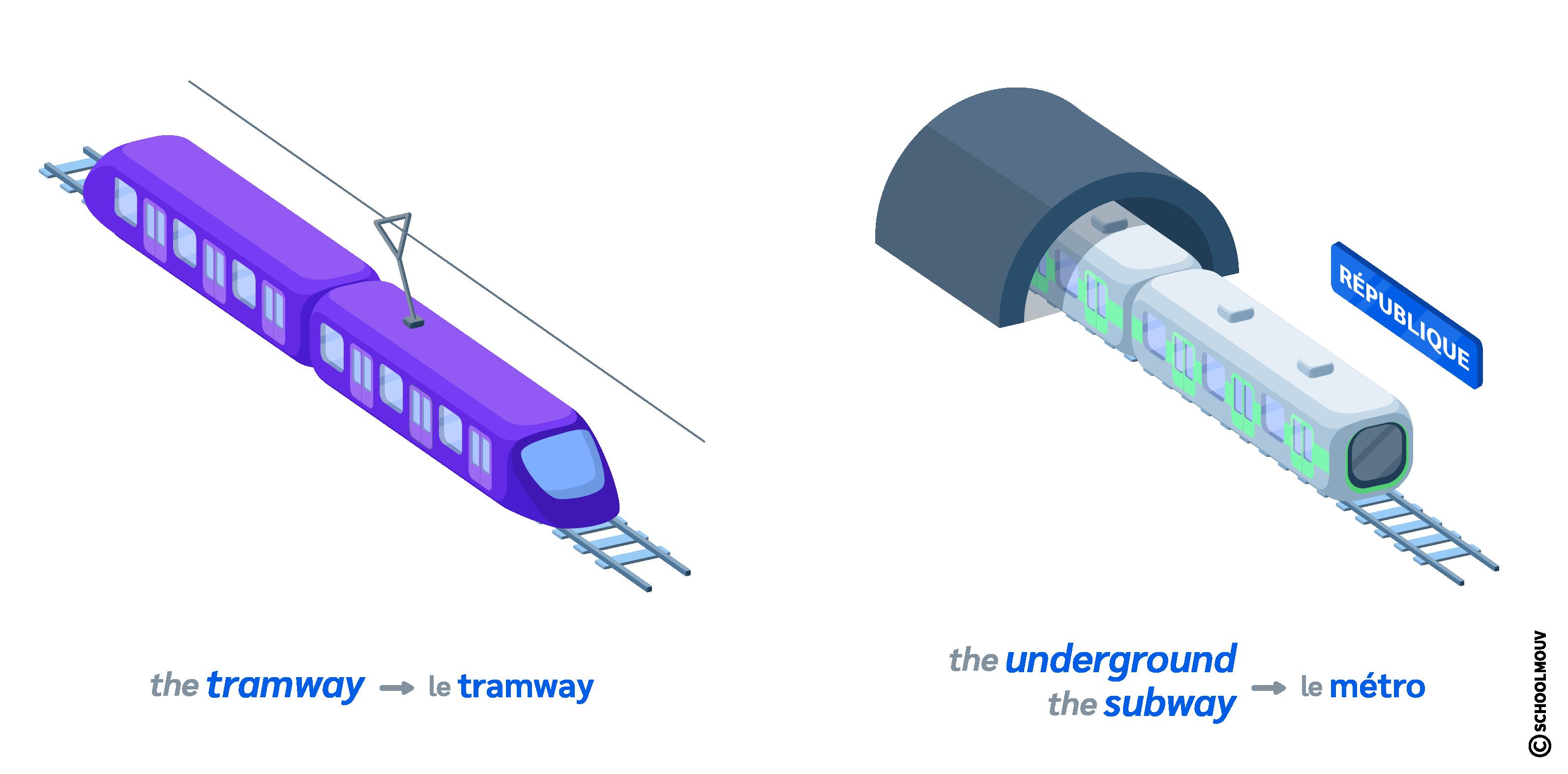 transports anglais subway tramway
