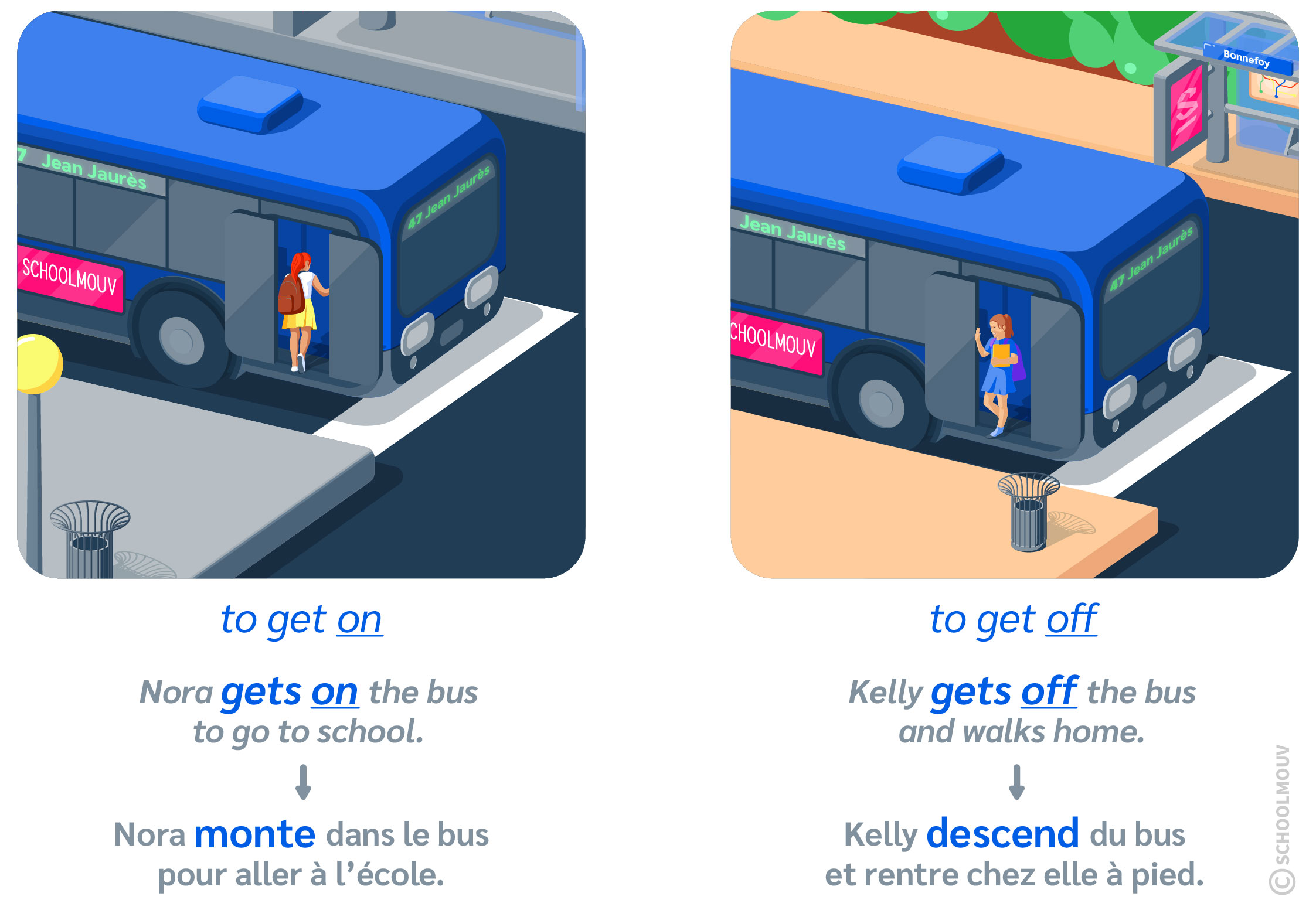 transports anglais get on off bus
