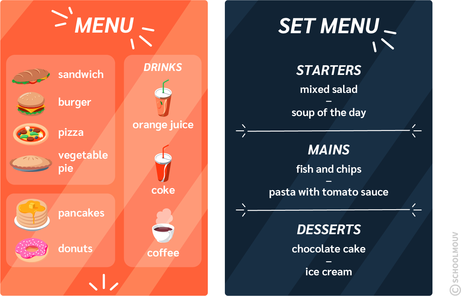 menu set menu anglais manger