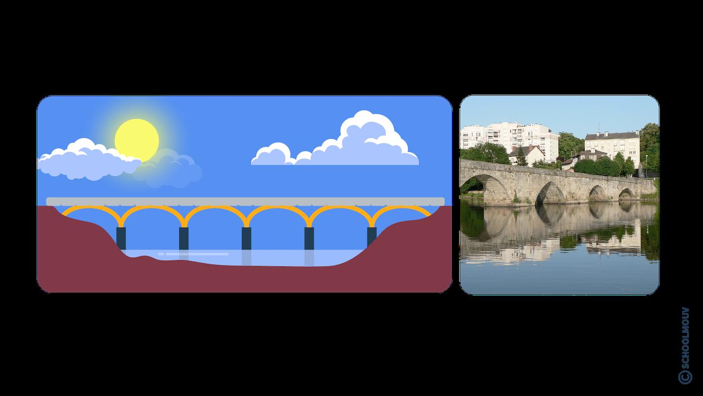 Pont à voûte - France - SchoolMouv - Géographie - CM2