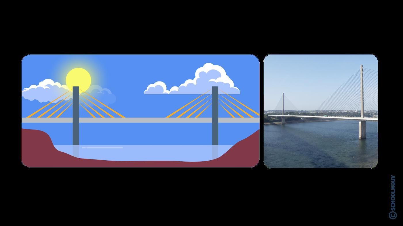 Pont à haubans - France - SchoolMouv - Géographie - CM2