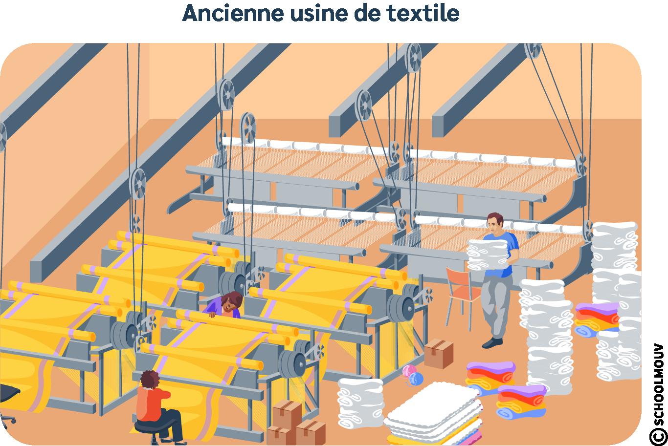 Usine - Industrie - Révolution industrielle - Machine à vapeur Charbon - SchoolMouv - Histoire - CM2