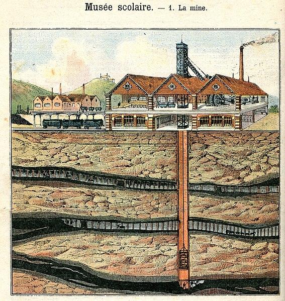 Mine - Ouvrir - Travail - Pauvreté - Pollution - Charbon - SchoolMouv - Histoire - CM2