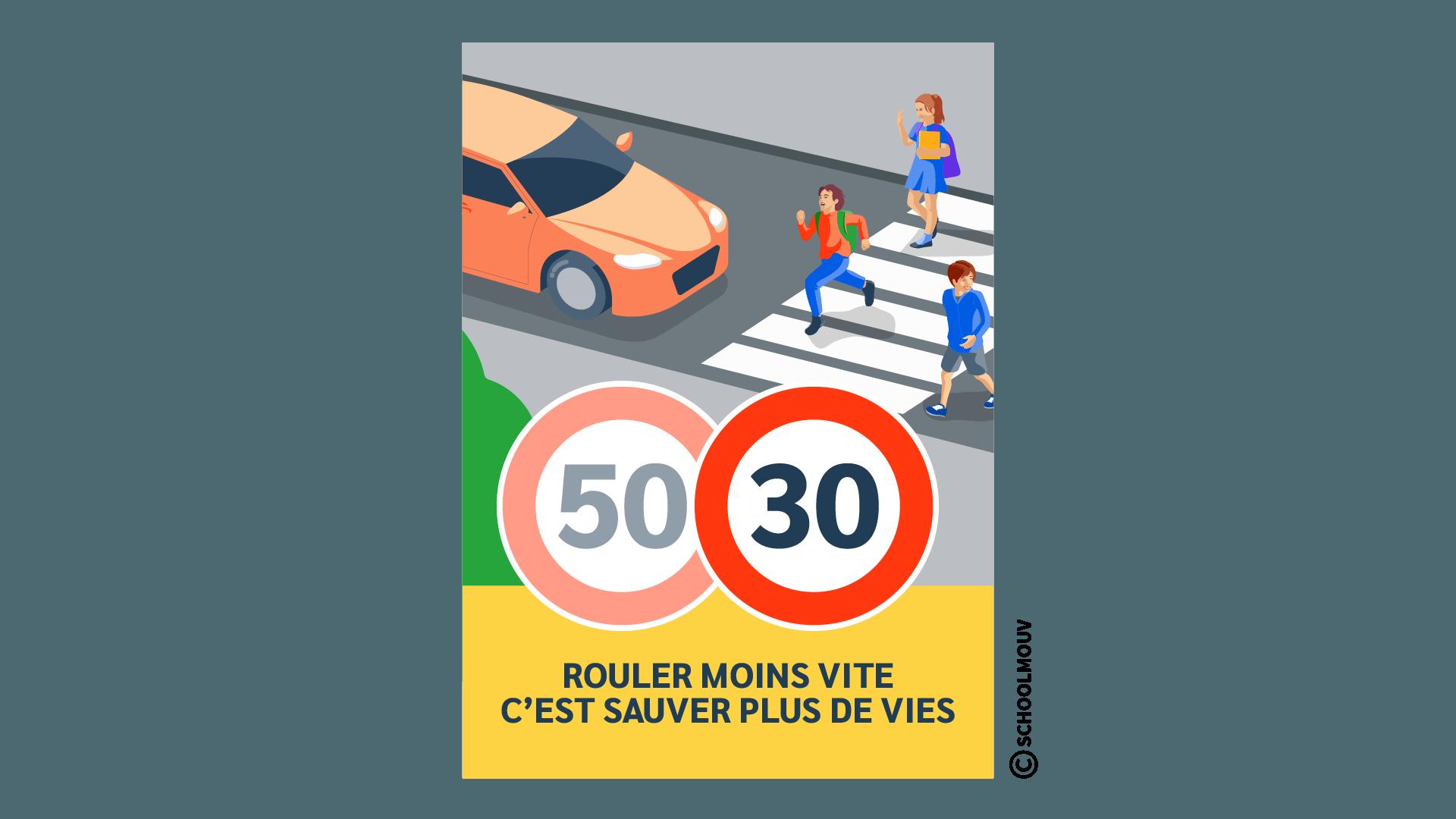 Campagne de sensibilisation - Route - Vitesse - Danger - SchoolMoouv - Géographie - CM2