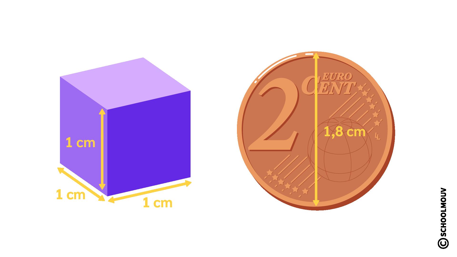 mathématiques CM2 volume et contenance
