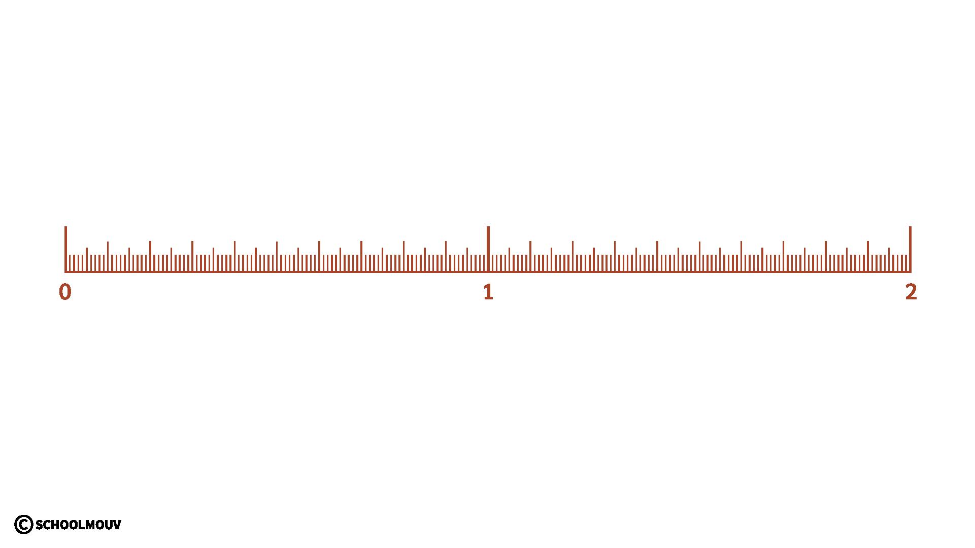 primaire mathématiques cm2 comparer ranger encadrer les fractions droite graduée