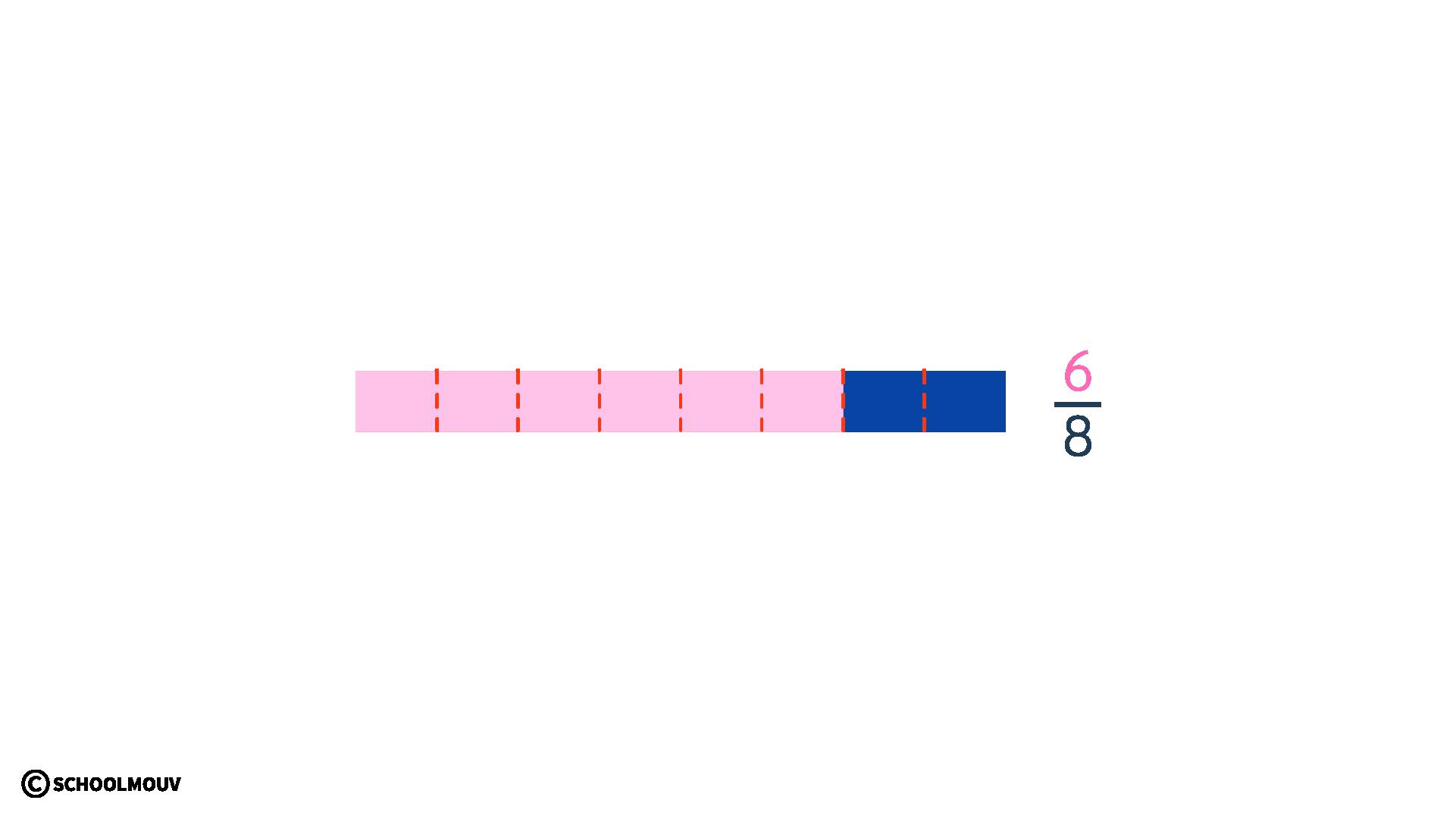 primaire mathématiques cm2 calculer des fractions égalité