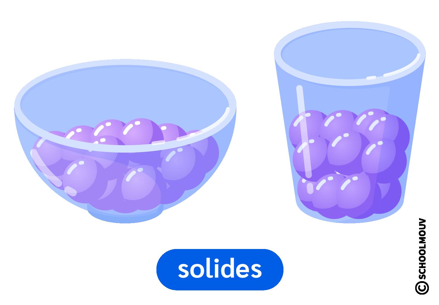 primaire cm2 sciences et technologie les états et les changements d'état de la matière solide