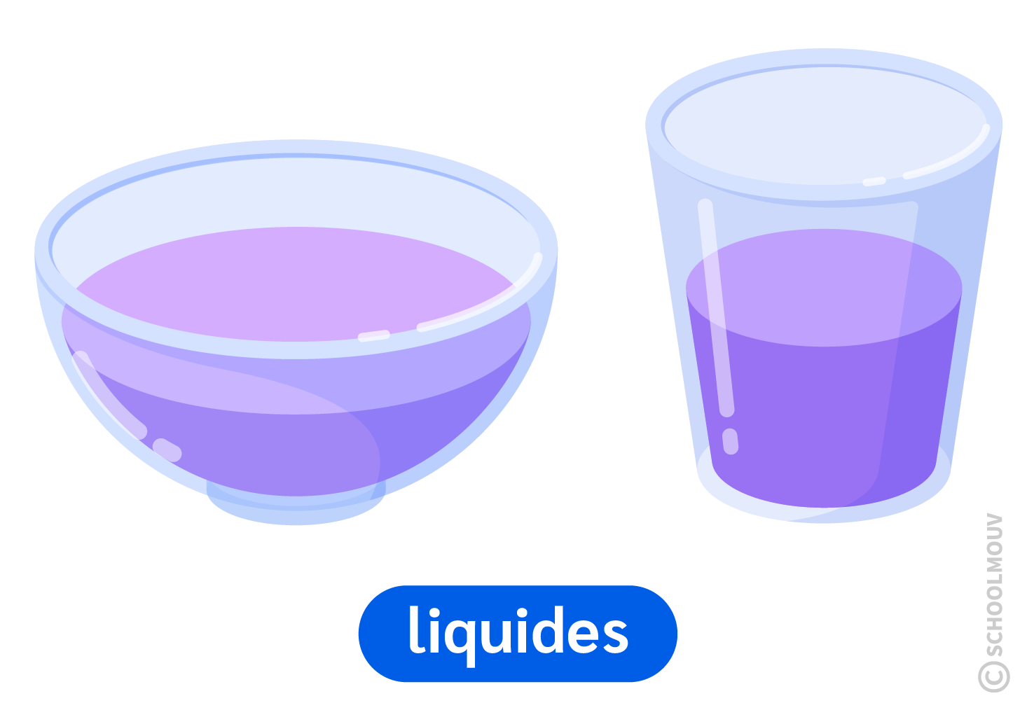 primaire cm2 sciences et technologie les états et les changements d'état de la matière liquide