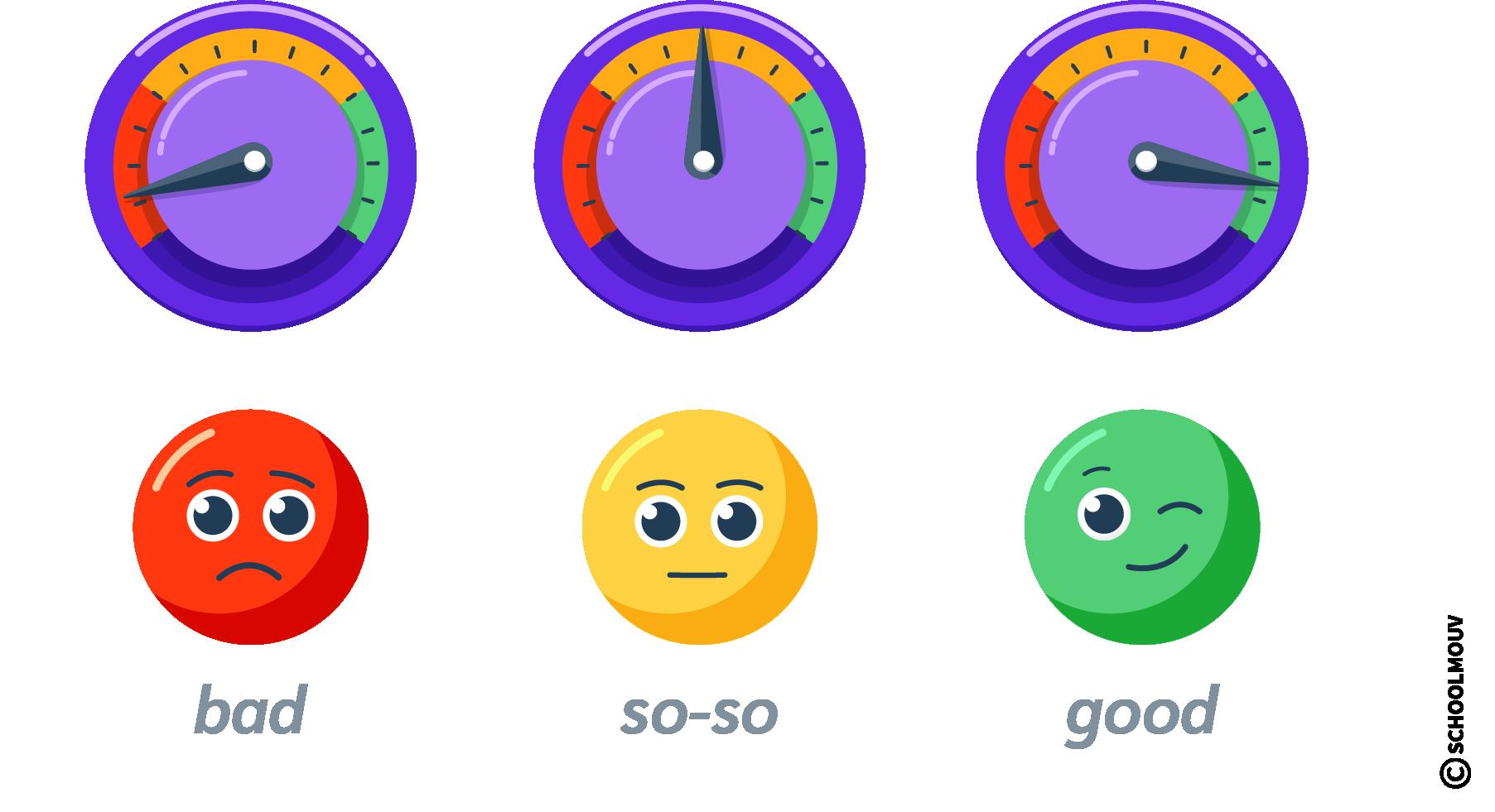 anglais emotions bad good so-so