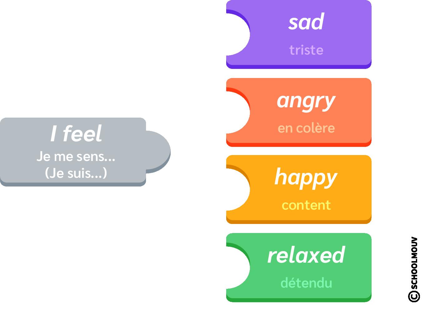 anglais emotions I feel
