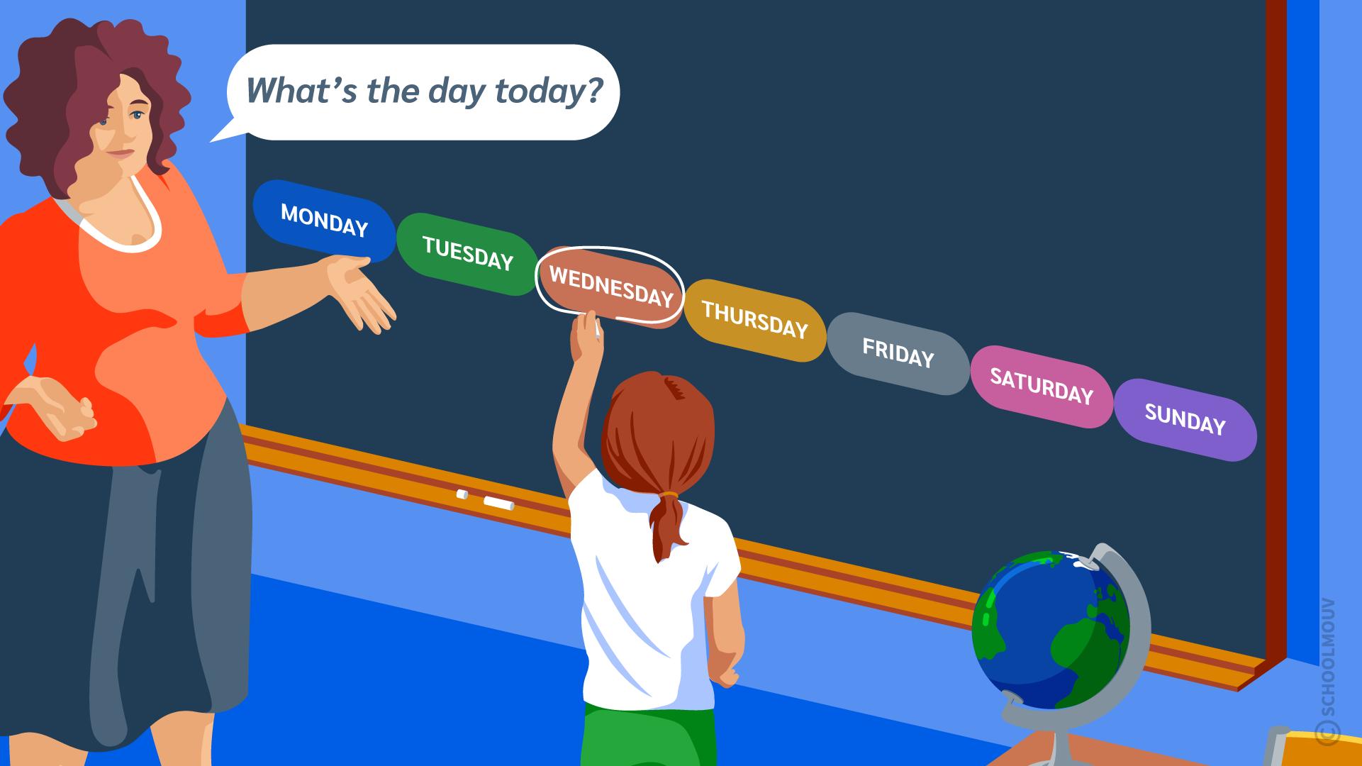jours de la semaine anglais days week