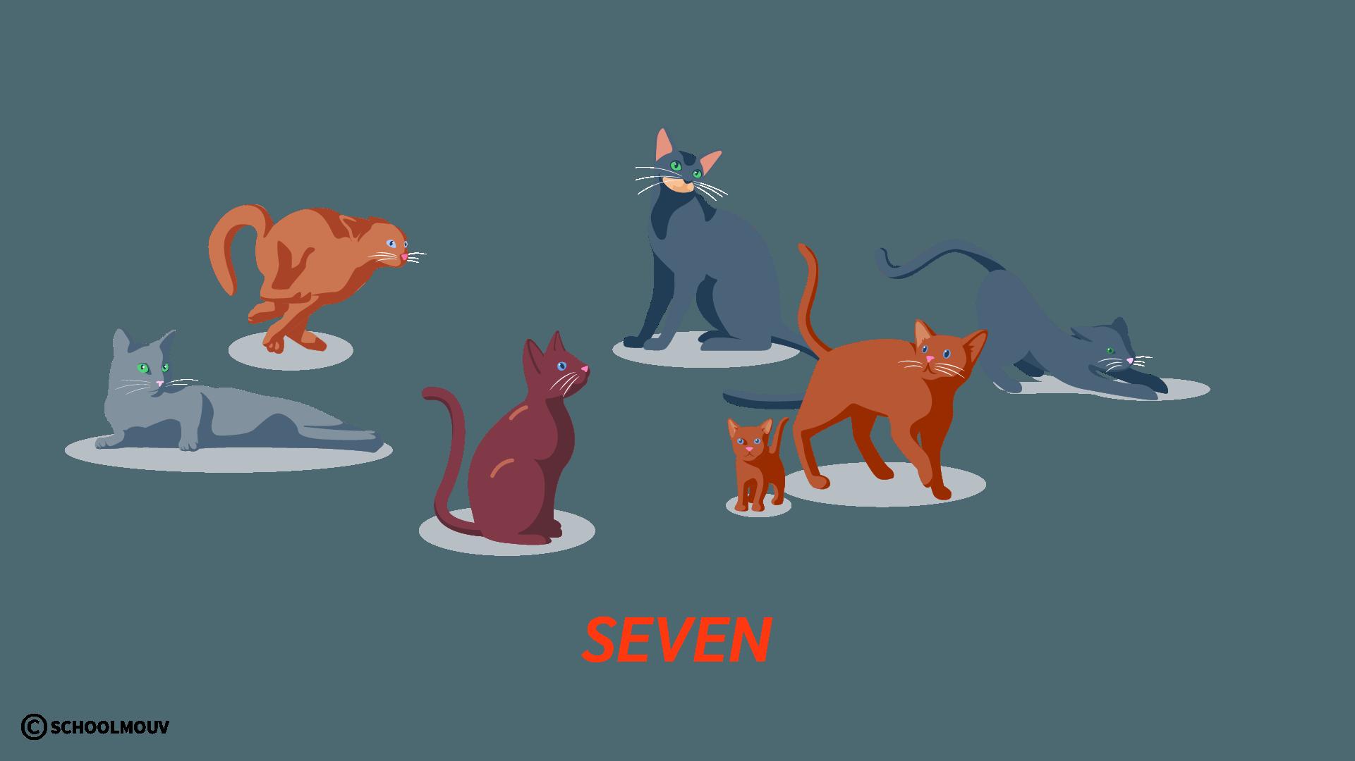 sept seven un nombres compter anglais