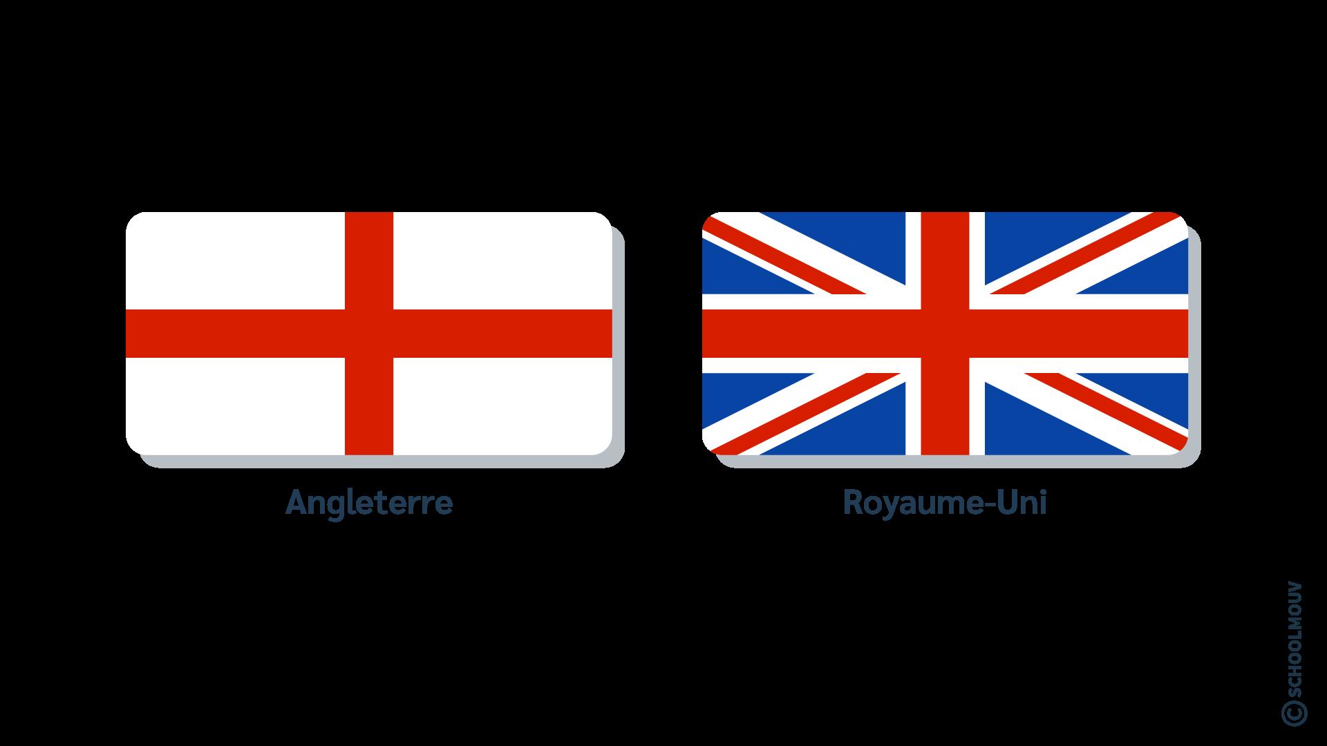 drapeau flag Angleterre Royaume-Uni anglais