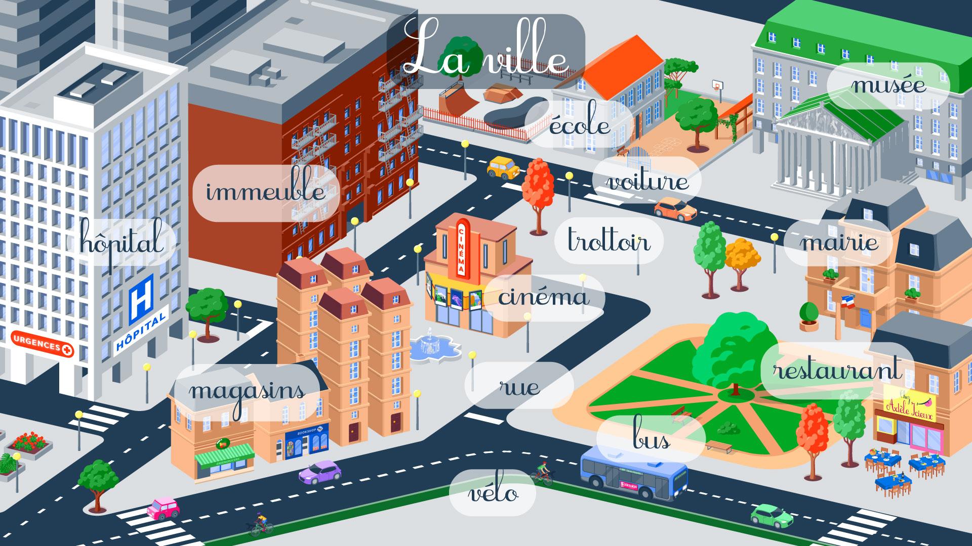 Questionner le monde géographie CP identifier des paysages ville