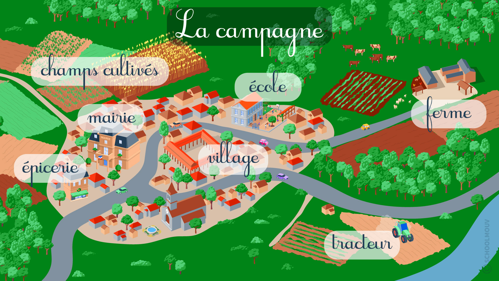 Questionner le monde géographie CP identifier des paysages rural campagne