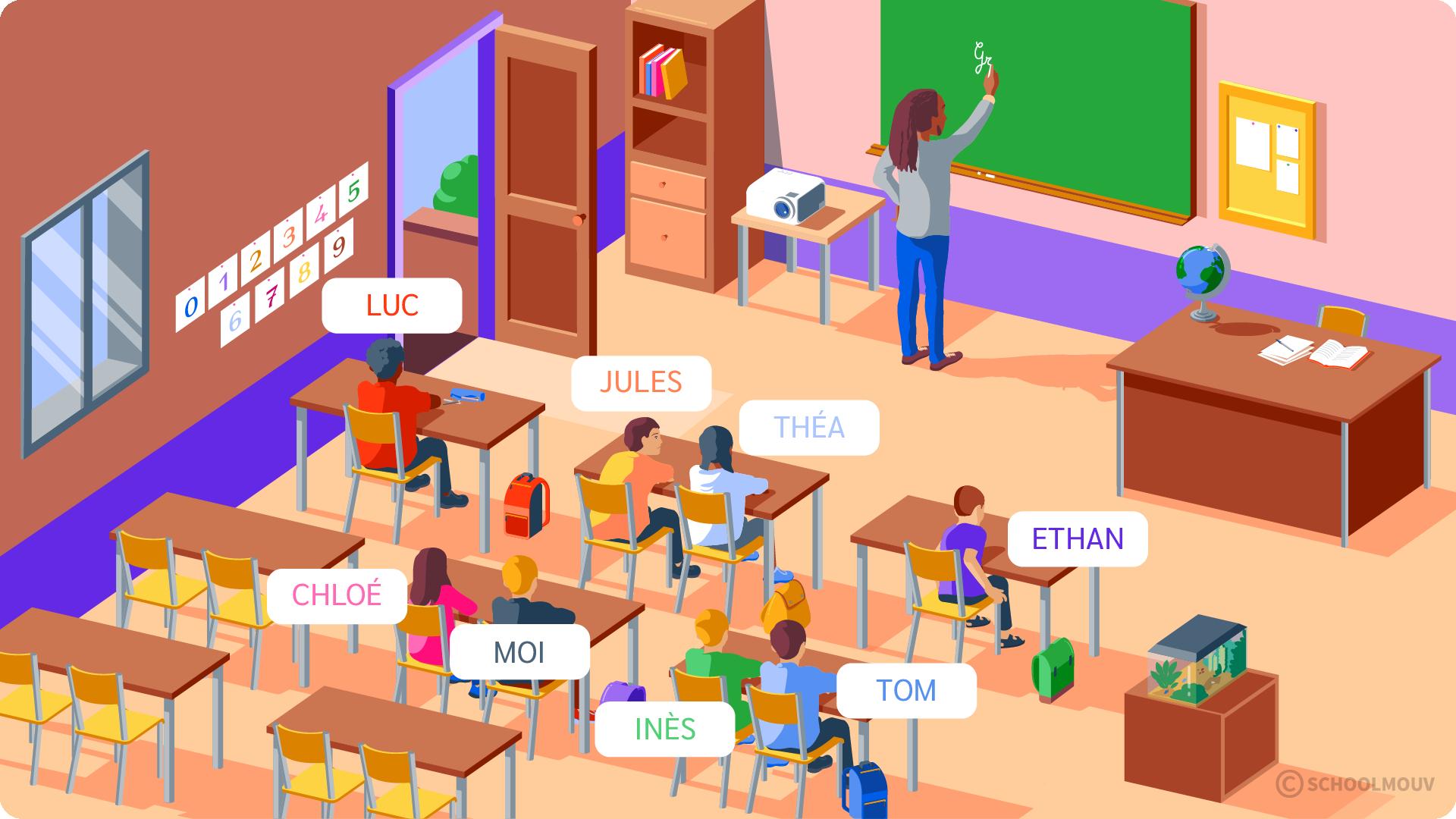 primaire questionner le monde cp se repérer dans un environnement proche la classe