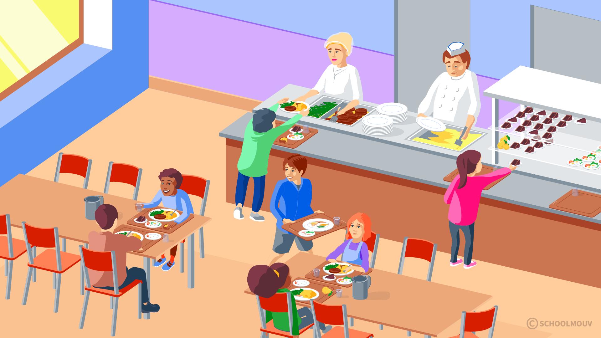 primaire cp se repérer dans un environnement proche l'école cantine
