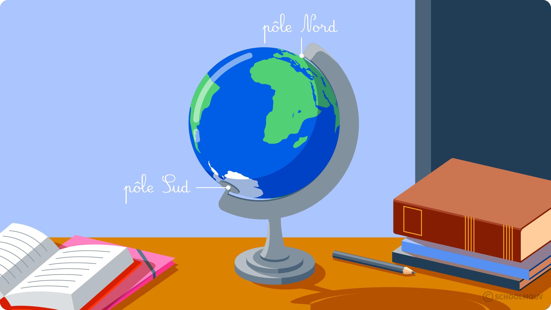 primaire questionner le monde cp les représentation de la Terre globe terrestre pôle nord pôle sud