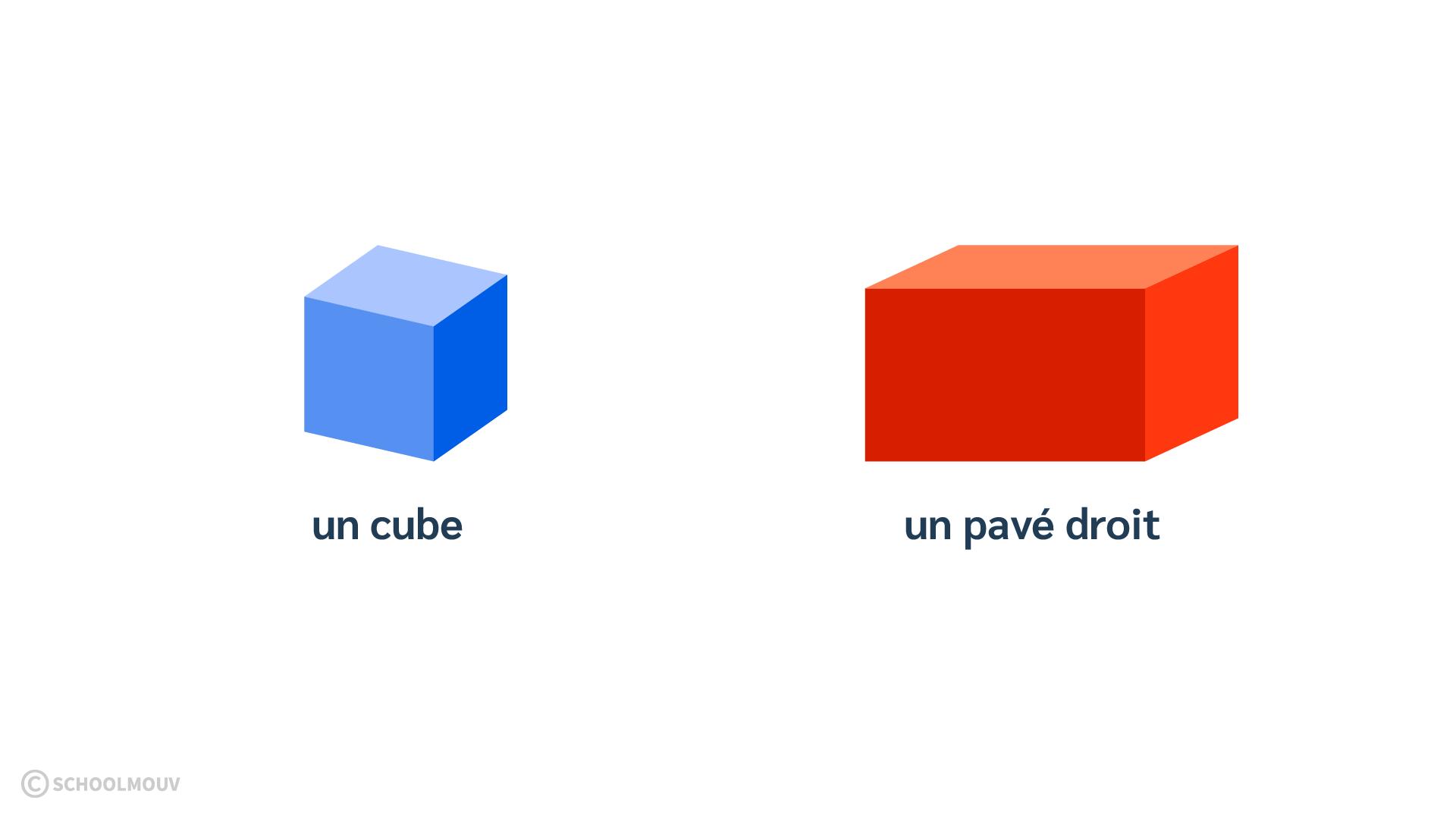 Mathématiques primaire CP espace géométrie reconnaître nommer solides pavé droit cube