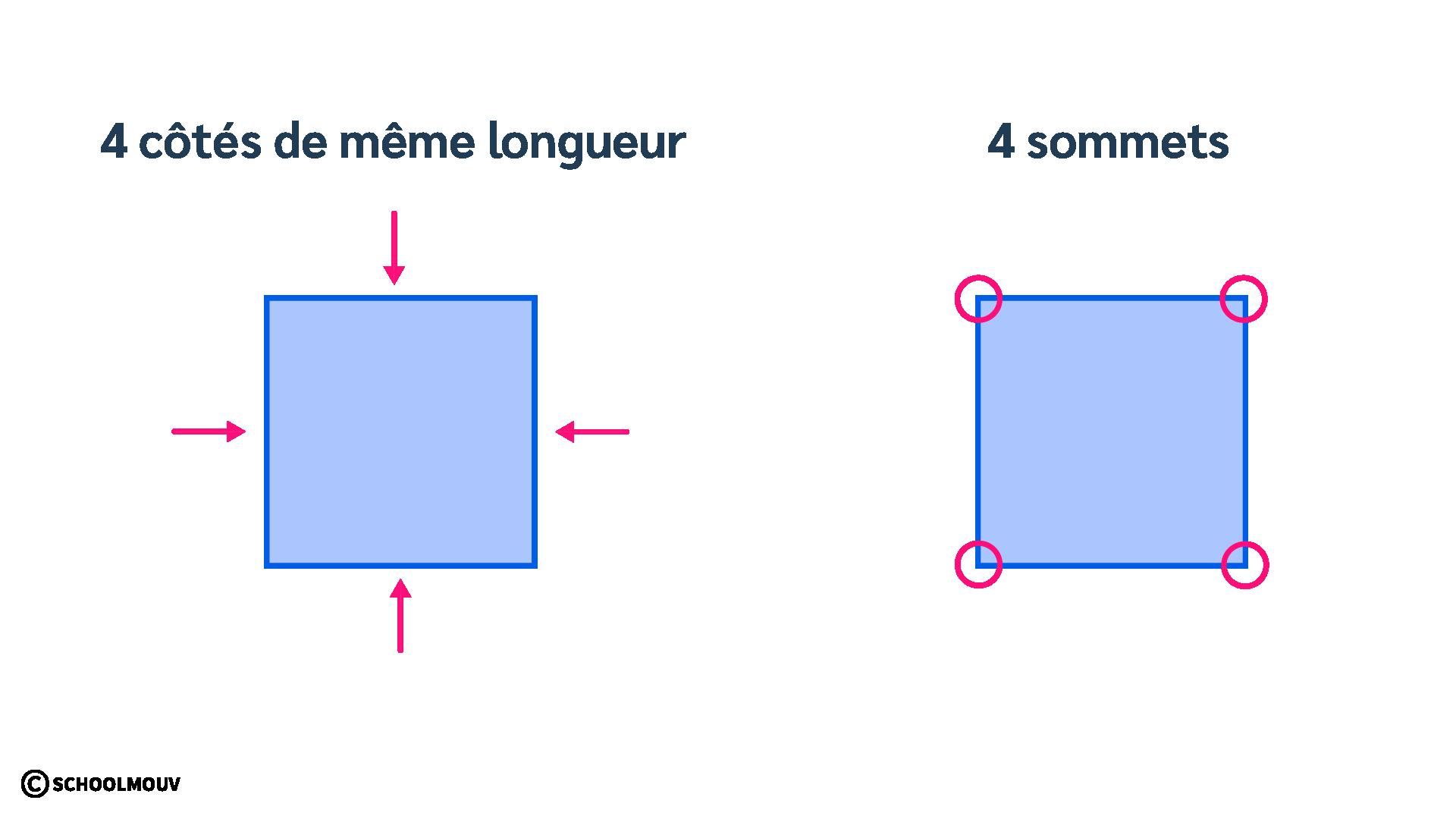 Mathématiques primaire CP espace géométrie figures géométriques carré côtés sommets