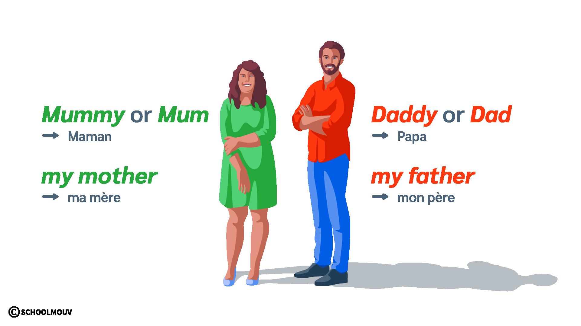 parents family anglais