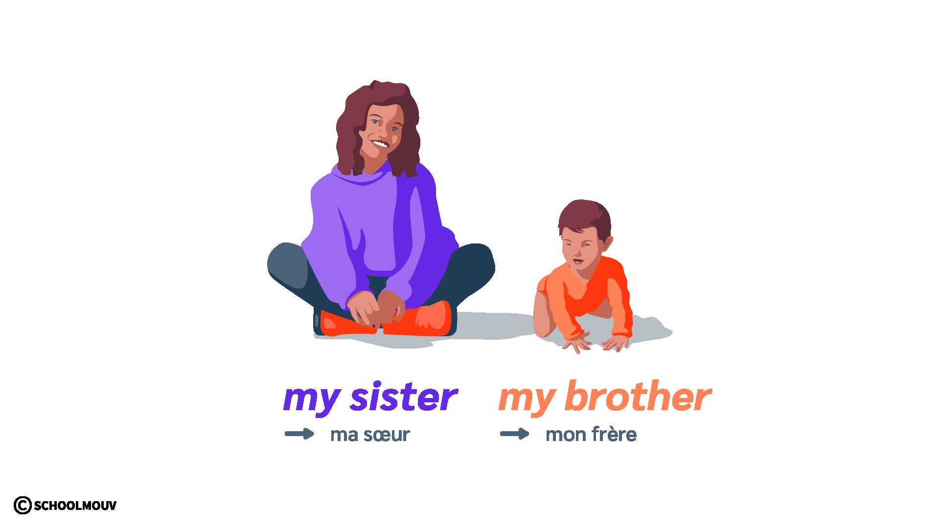 brother sister family anglais