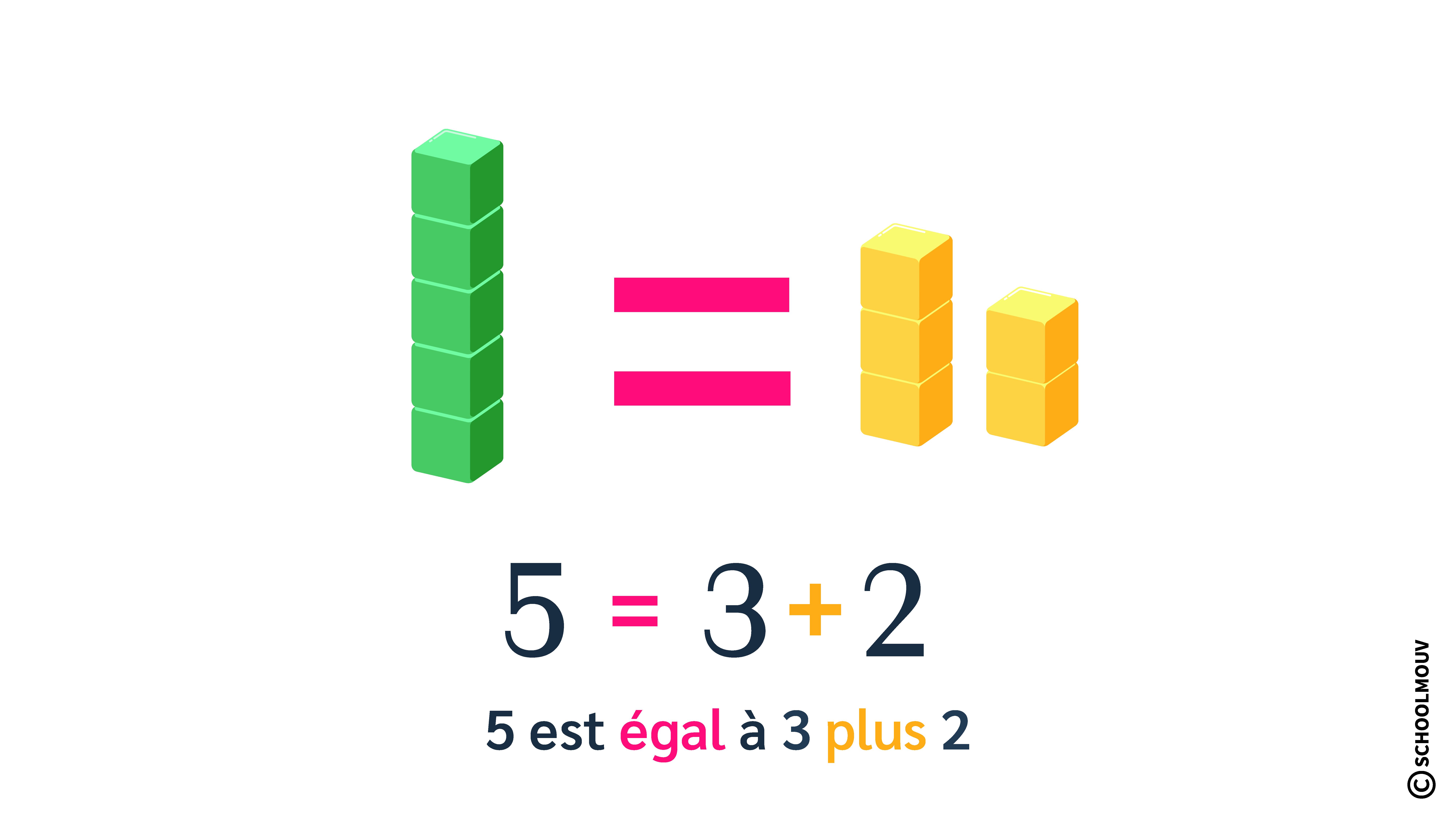 comparer des nombres entiers