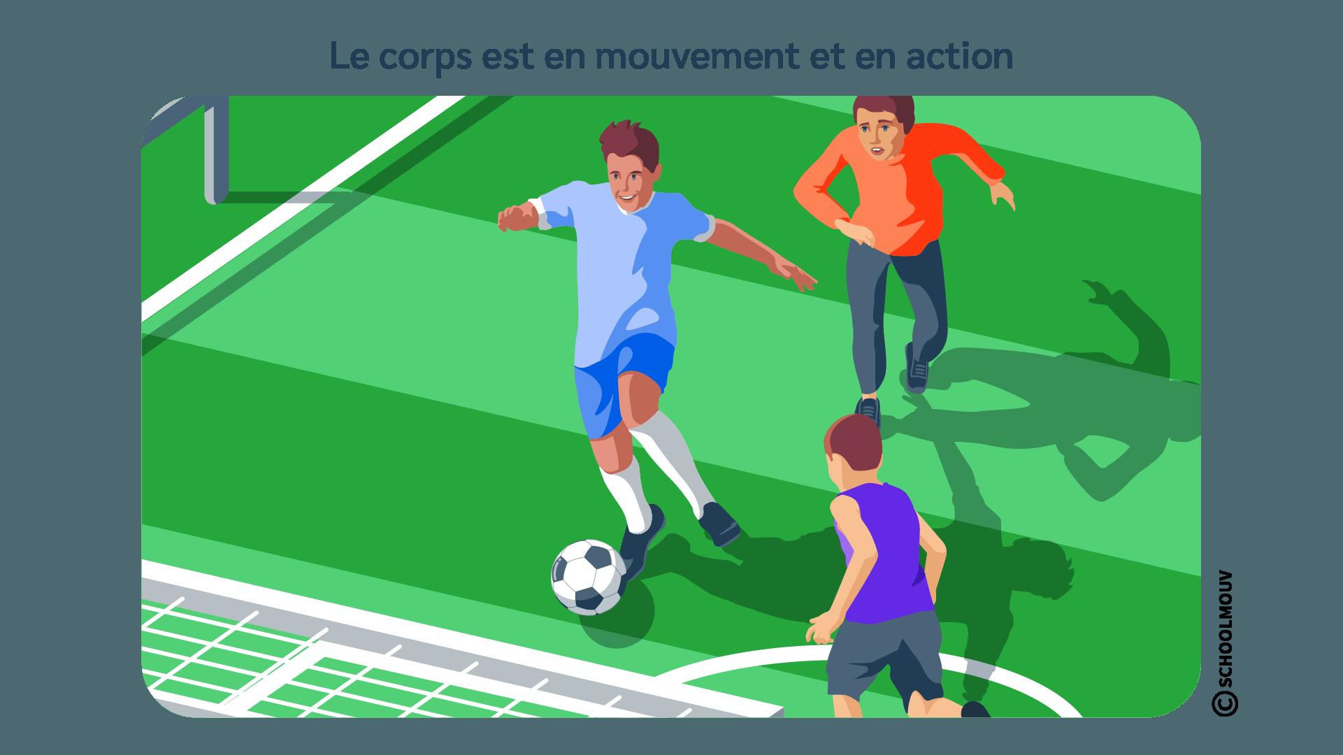 Sport - Activité physique - Enfant - Football - Énergie - SchoolMouv - Sciences - CP