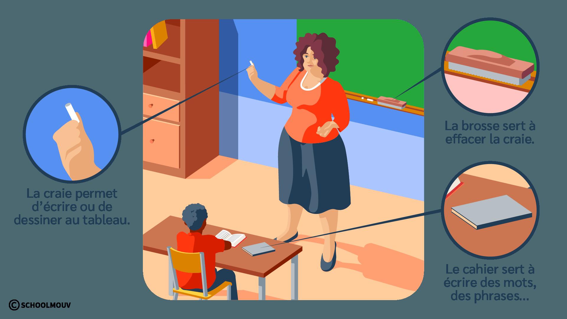 Salle de classe - École - Maîtresse - Craie - Tableau - Élève - Cahier - Brosse - SchoolMouv - Sciences - CP