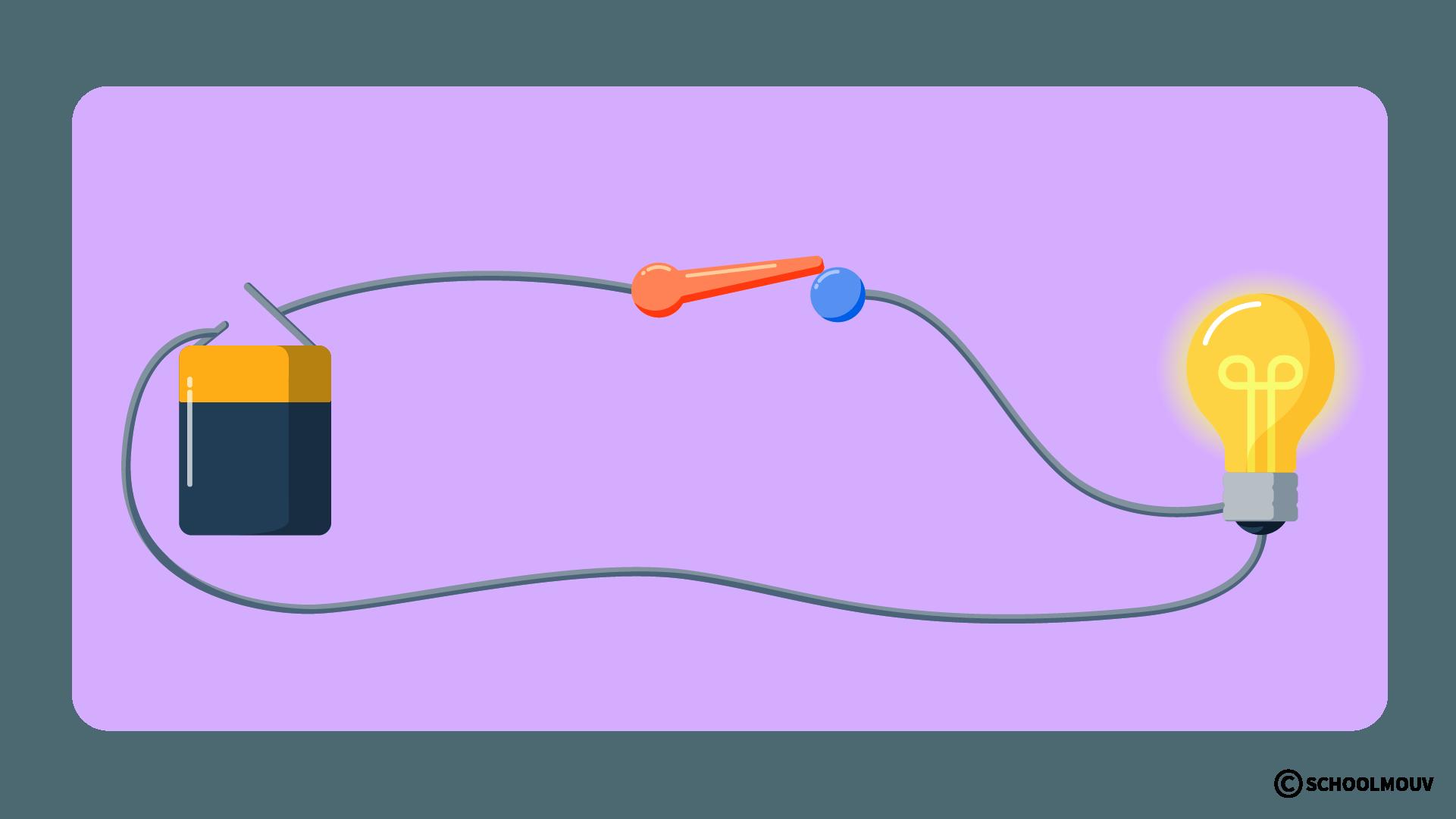 Circuit électrique - Pile - Ampoule - Interrupteur - SchoolMouv - Sciences - CP
