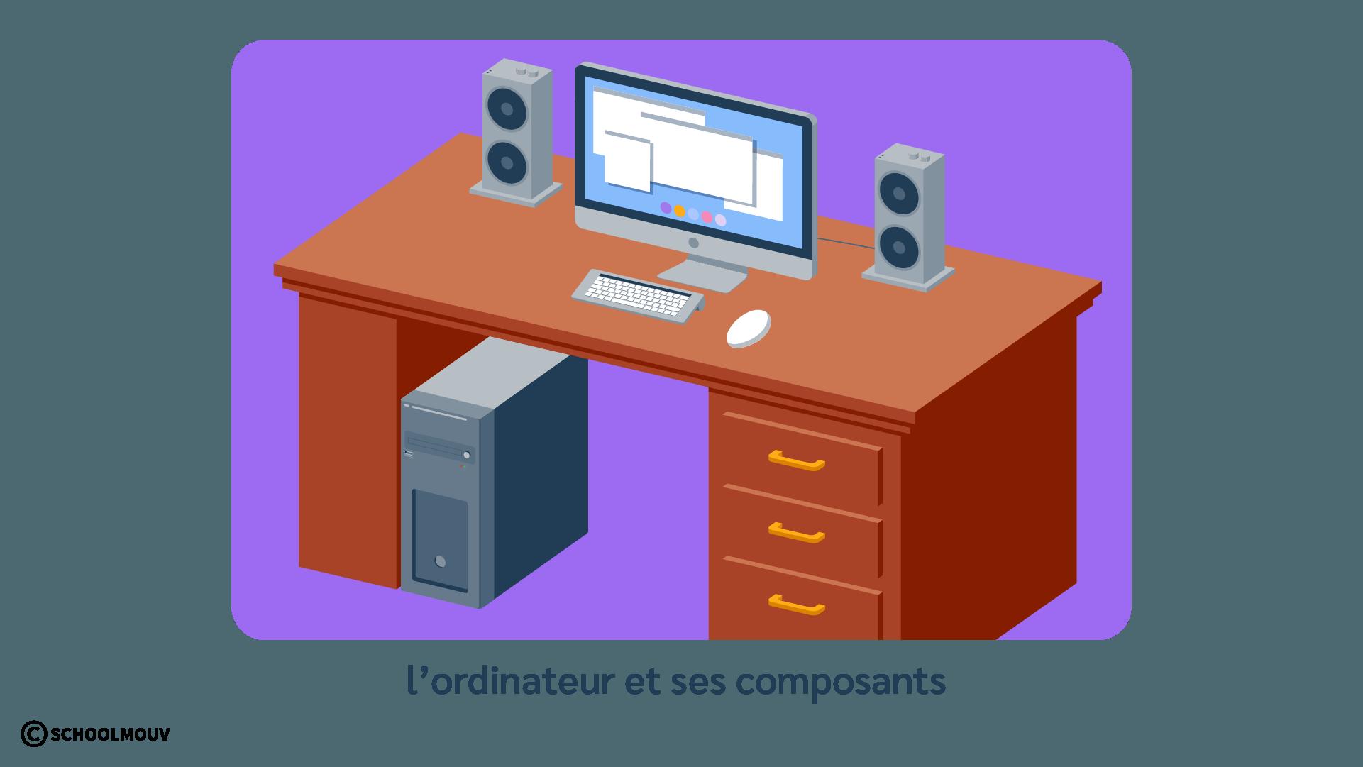 Bureau - Ordinateur - Composants - Clavier - Souris - Enceintes - Écran - SchoolMouv - Sciences - CP