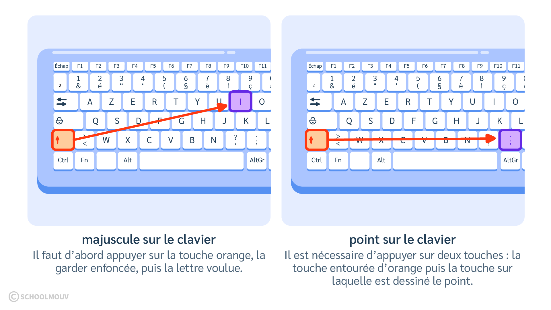 Clavier - Ordinateur - Informatique - Touches - SchoolMouv - Sciences - CP