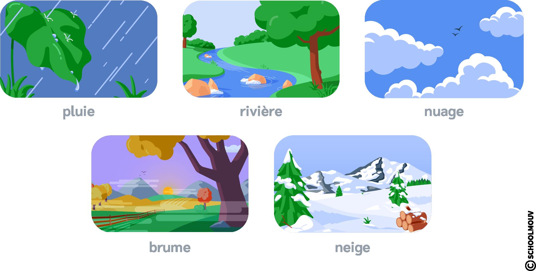 Pluie - Rivière - Nuage - Brume - Neige - Eau - Nature - Sciences - CP