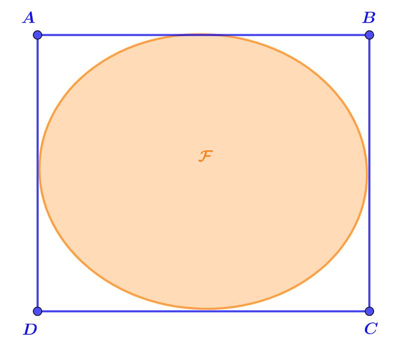 Alt mathématique terminale aire intégrale algorithme Python méthode de Monte-Carlo