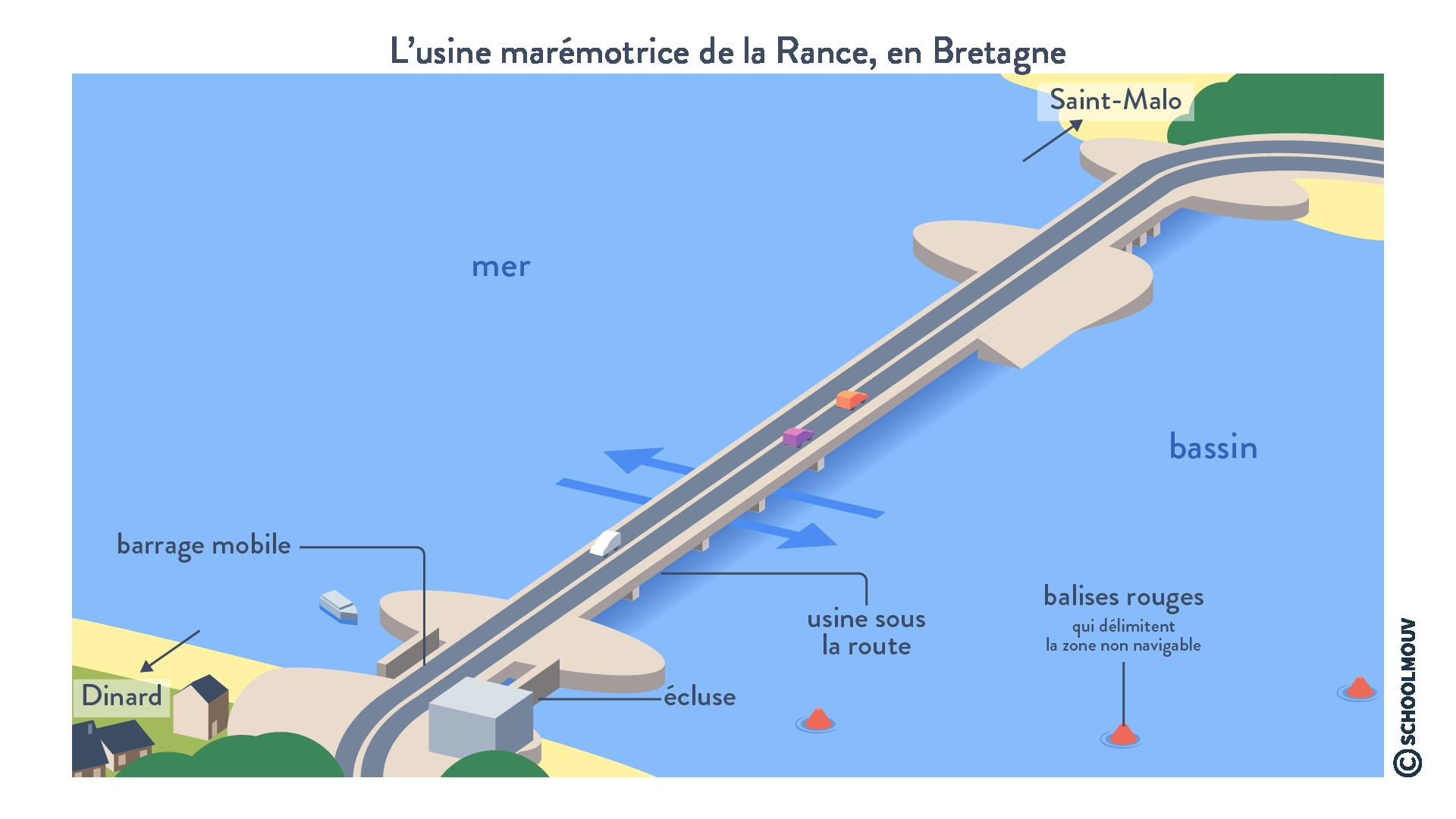 La Rance usine marémotrice - géographie - terminale - SchoolMouv