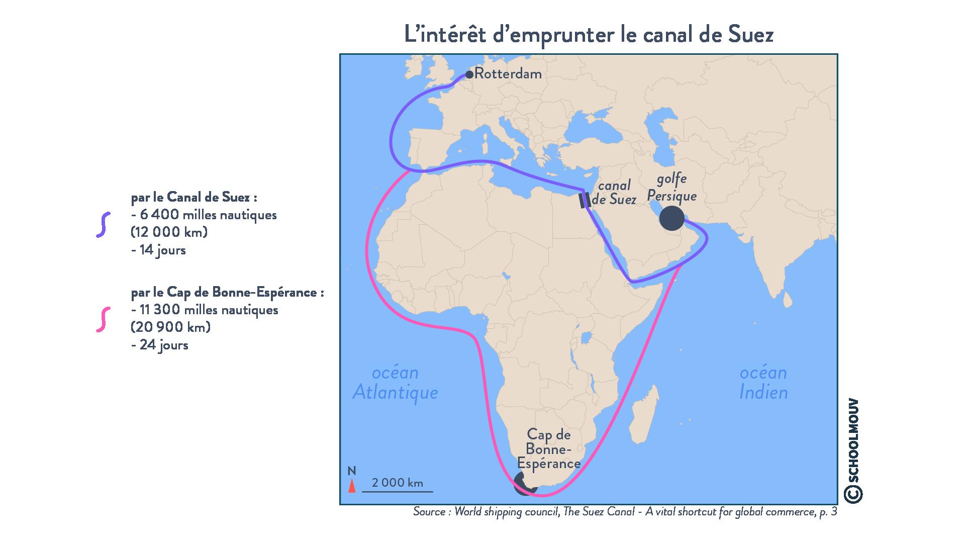 L'intérêt d'emprunter le canal de Suez - géographie - terminale - SchoolMouv