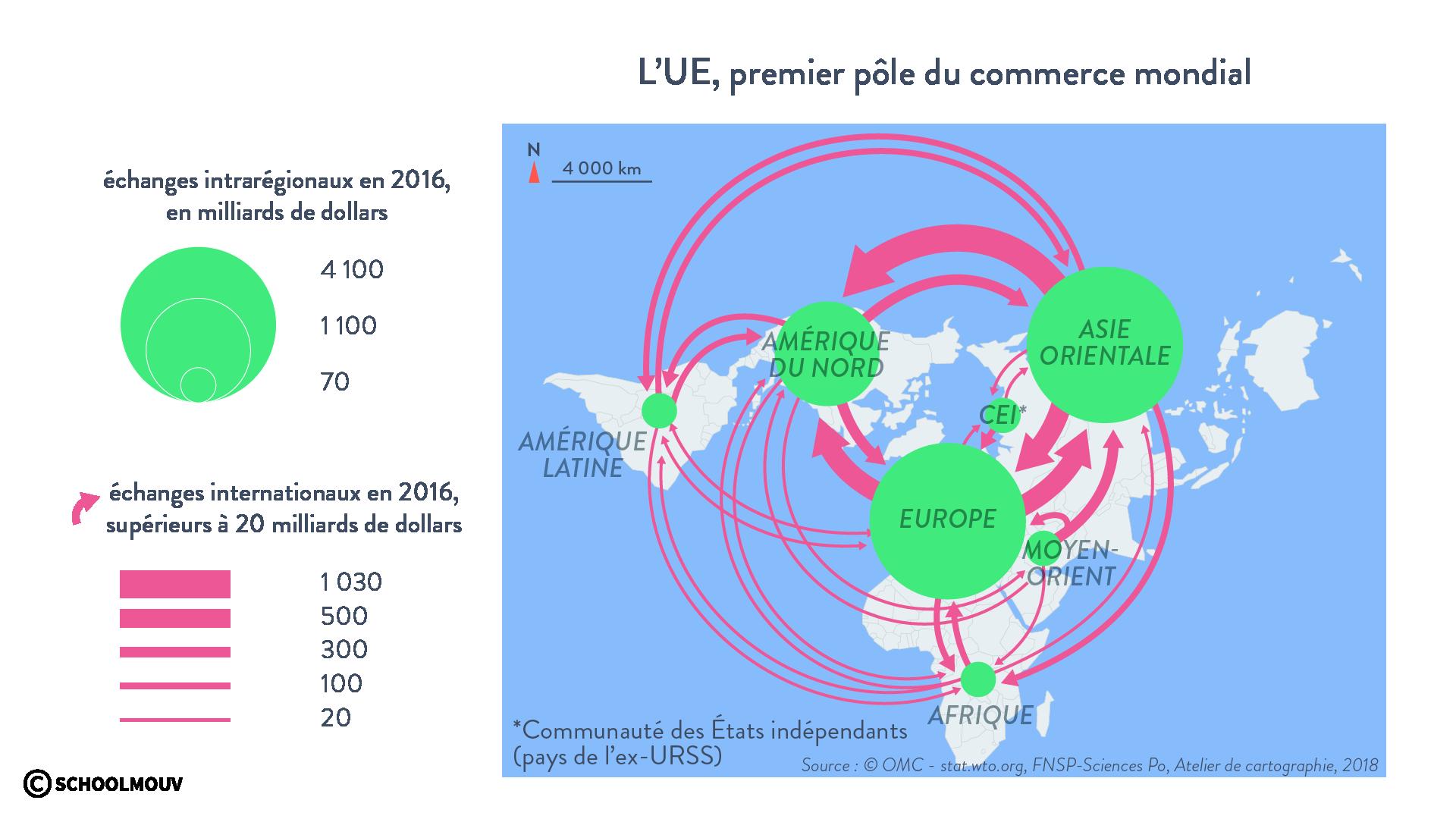 L'UE, premier pôle du commerce mondial- Géographie - Terminale - SchoolMouv