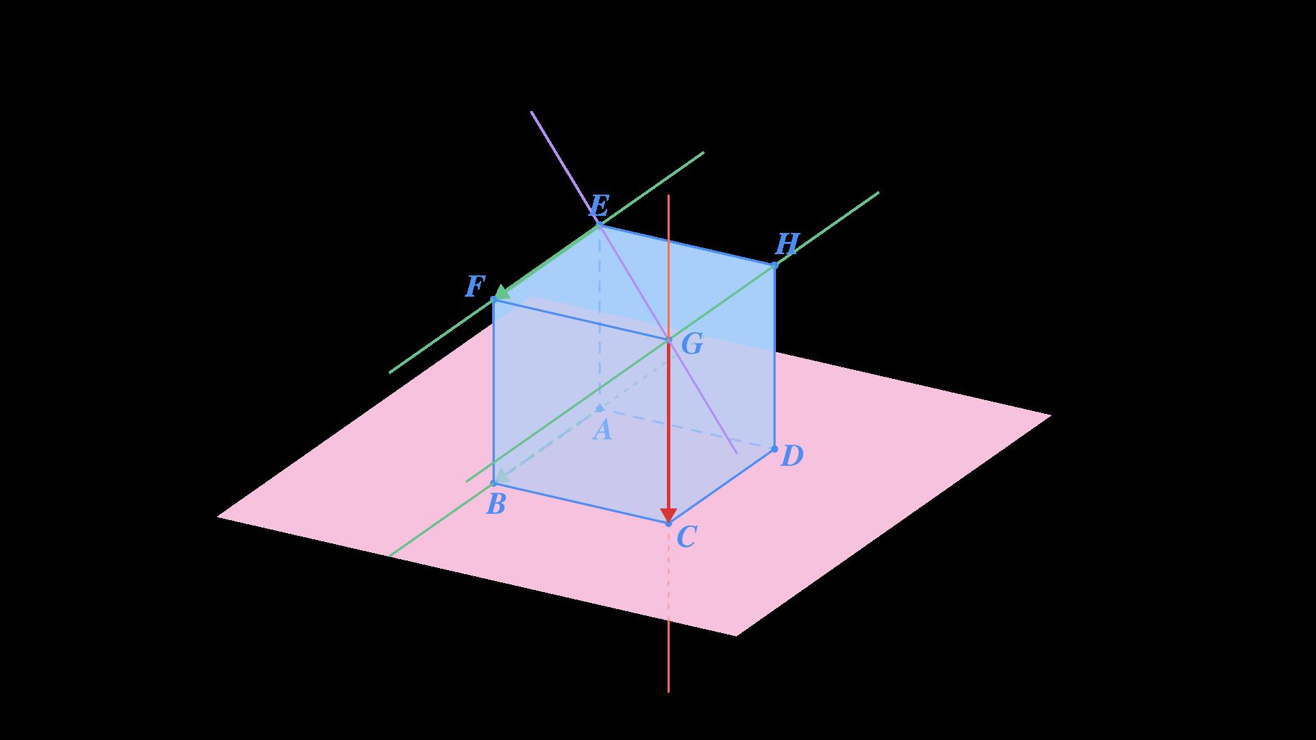 Alt Mathématiques terminale spécialité géométrie positions relatives droites et plans espace