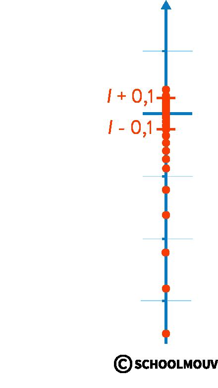 Alt Terminale options mathématiques complémentaires suites numériques