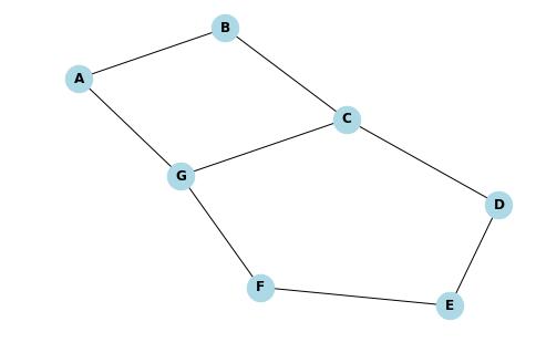 graphe creux NSI