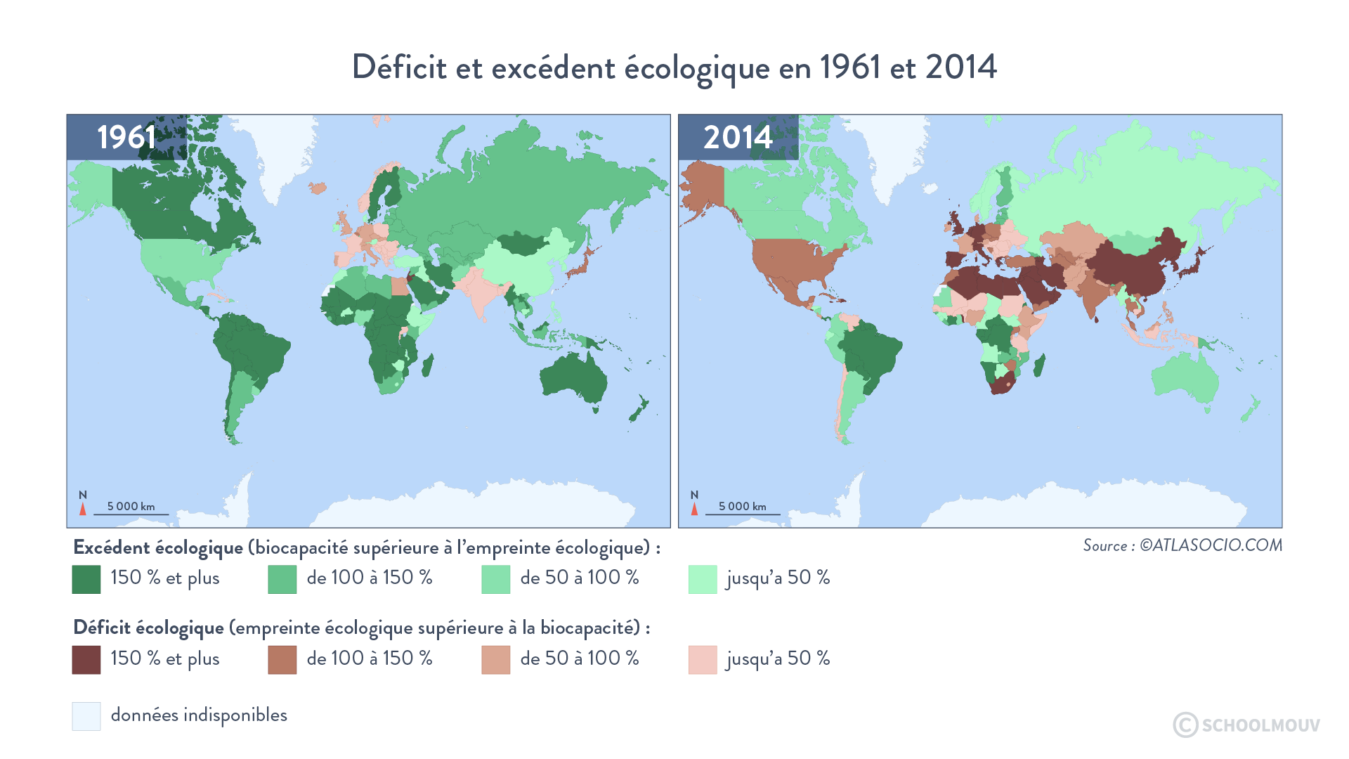 évolution déficit excédent écologique monde