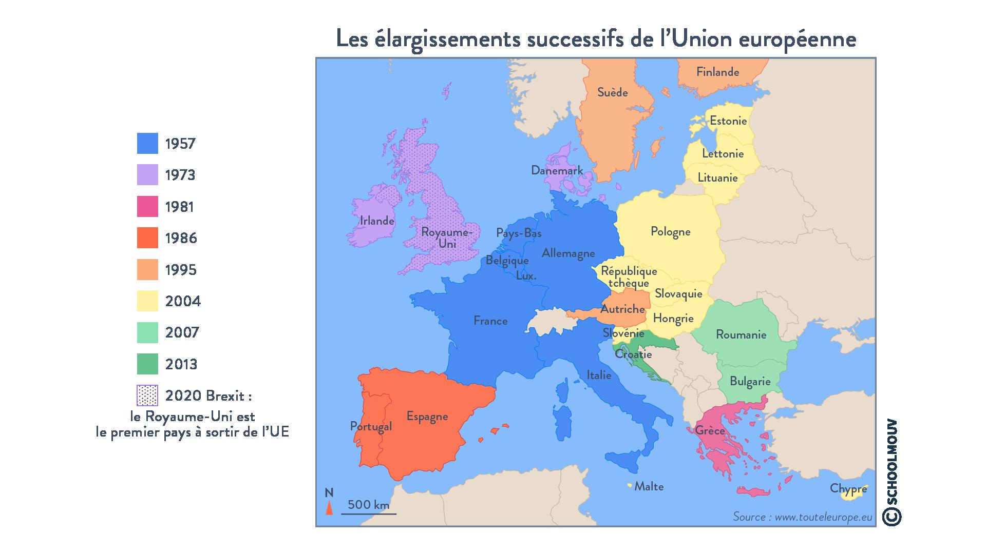élargissements Union européenne