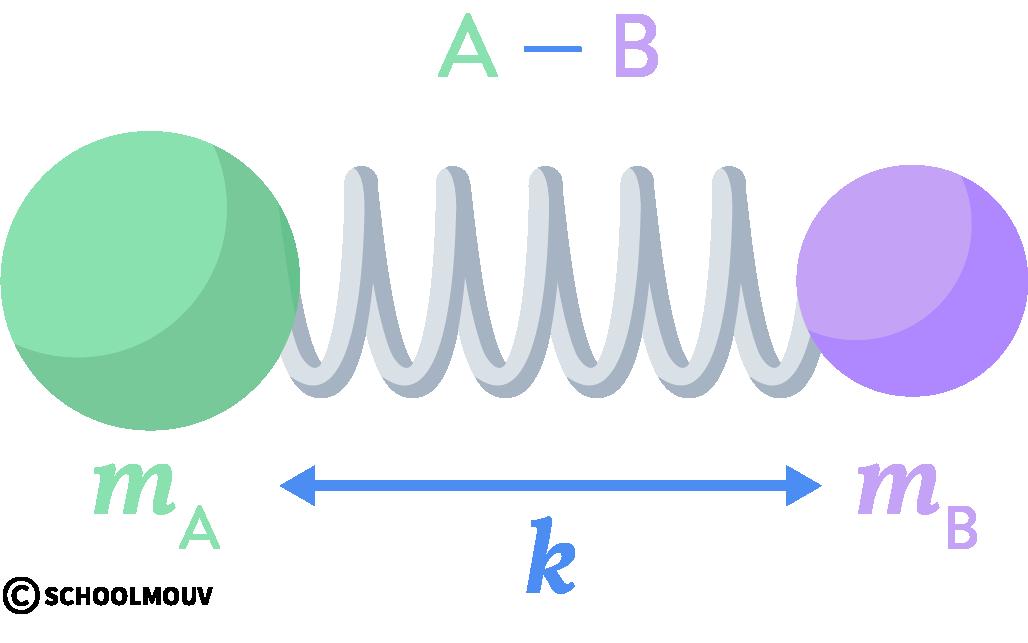 physique chimie terminale propriétés spectrales des substances chimiques et solutions